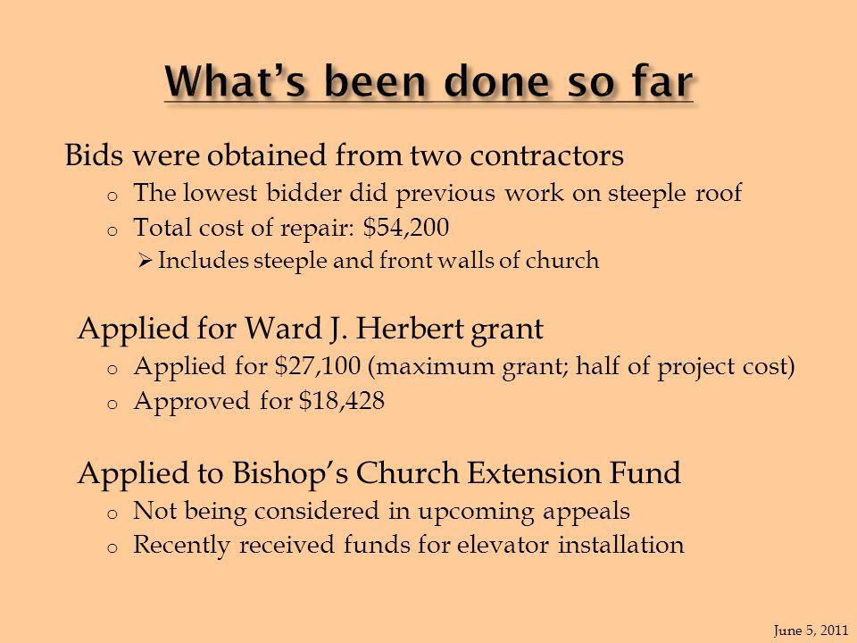 o Ward J.Herbert Grant o $18,428 o St.