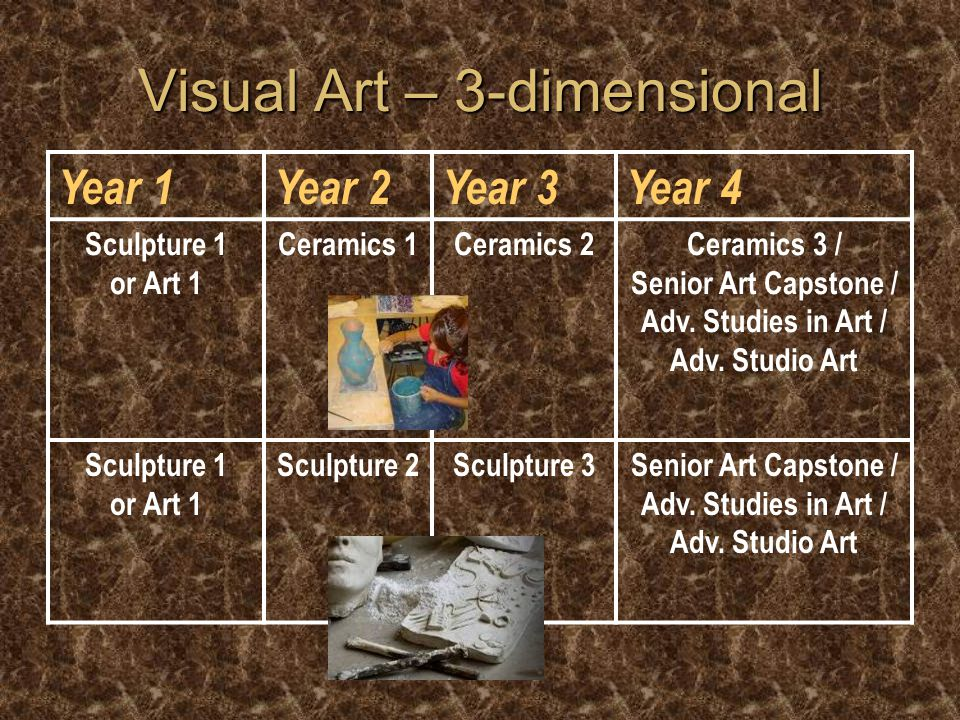 Visual Art – 3-dimensional Year 1Year 2Year 3Year 4 Sculpture 1 or Art 1 Ceramics 1Ceramics 2Ceramics 3 / Senior Art Capstone / Adv.