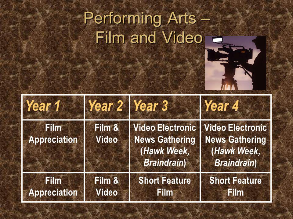 Performing Arts – Instruments Music Appreciation Music Appreciation Guitar Guitar Piano 1, Piano 2, Piano 3