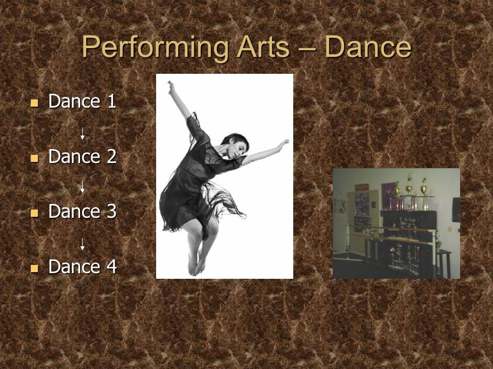 Performing Arts – Dance Dance 1 Dance 1 Dance 2 Dance 2 Dance 3 Dance 3 Dance 4 Dance 4