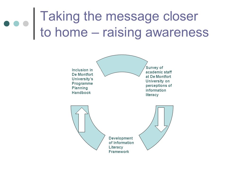 Taking the message closer to home – raising awareness
