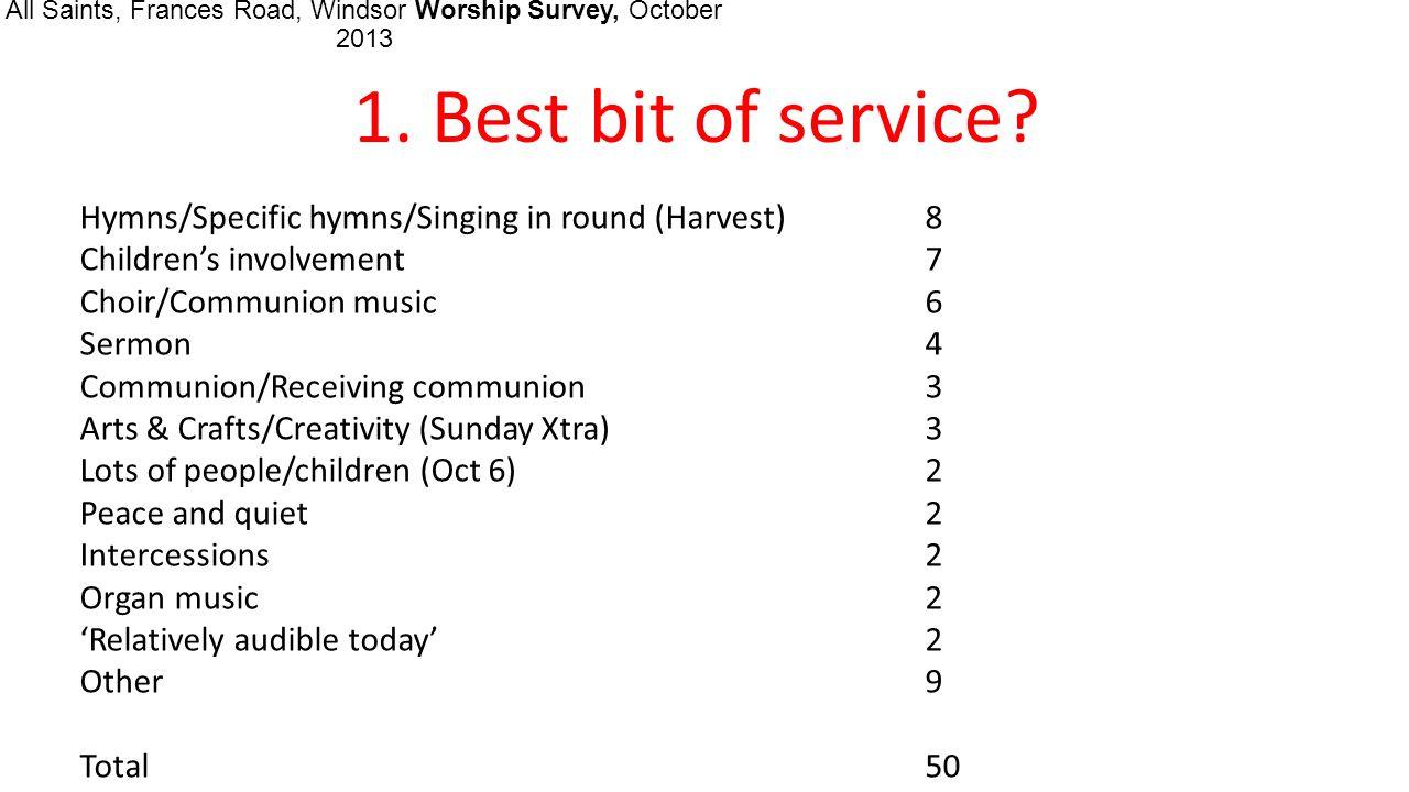 All Saints, Frances Road, Windsor Worship Survey, October 2013 2.