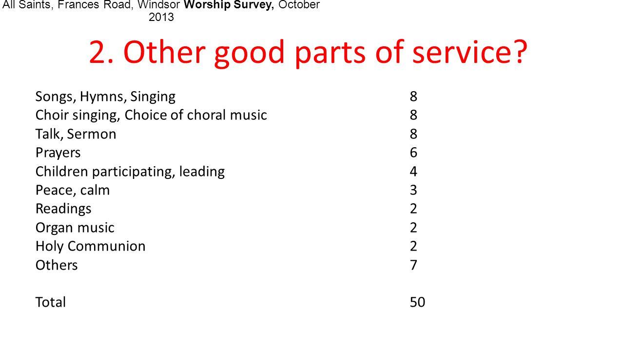 All Saints, Frances Road, Windsor Worship Survey, October 2013 3.