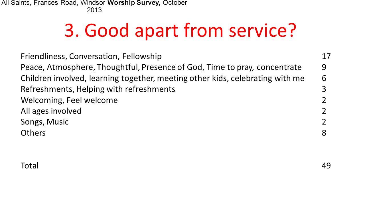 All Saints, Frances Road, Windsor Worship Survey, October 2013 4.