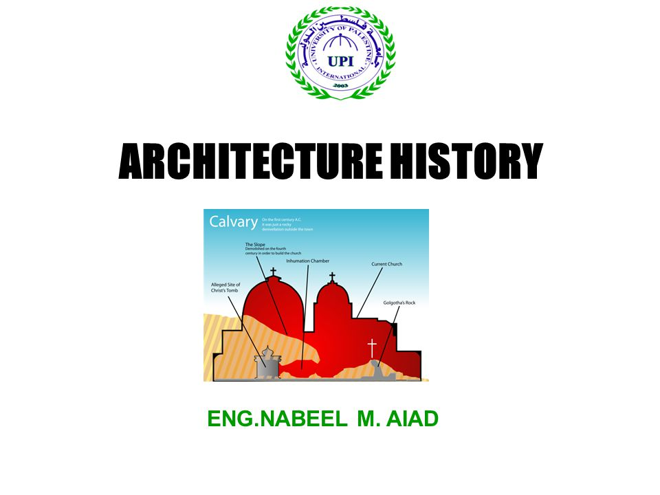 ARCHITECTURE HISTORY ENG.NABEEL M. AIAD