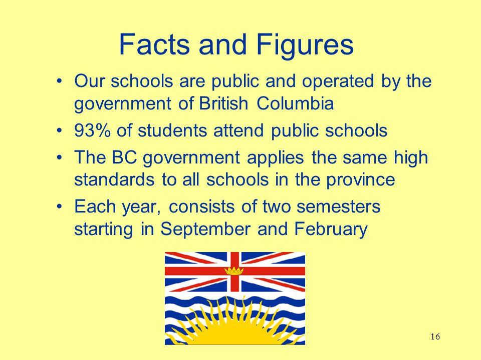 Facts and Figures Our schools are public and operated by the government of British Columbia 93% of students attend public schools The BC government applies the same high standards to all schools in the province Each year, consists of two semesters starting in September and February 16