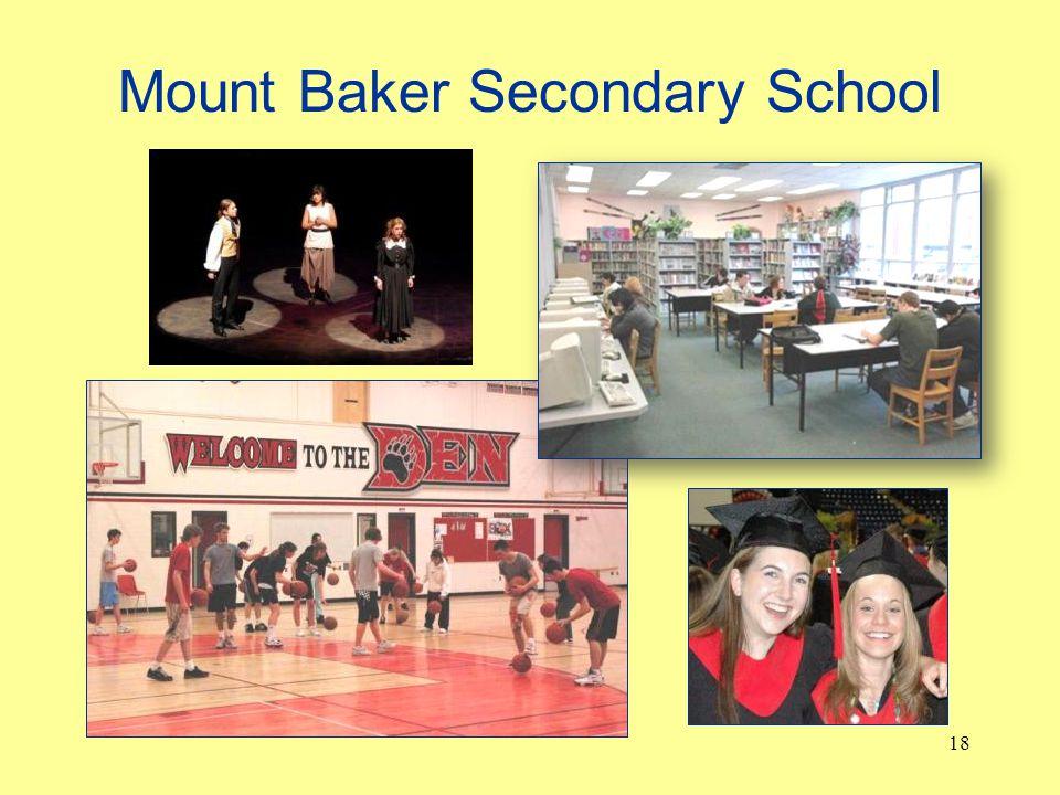 Mount Baker Secondary School 18