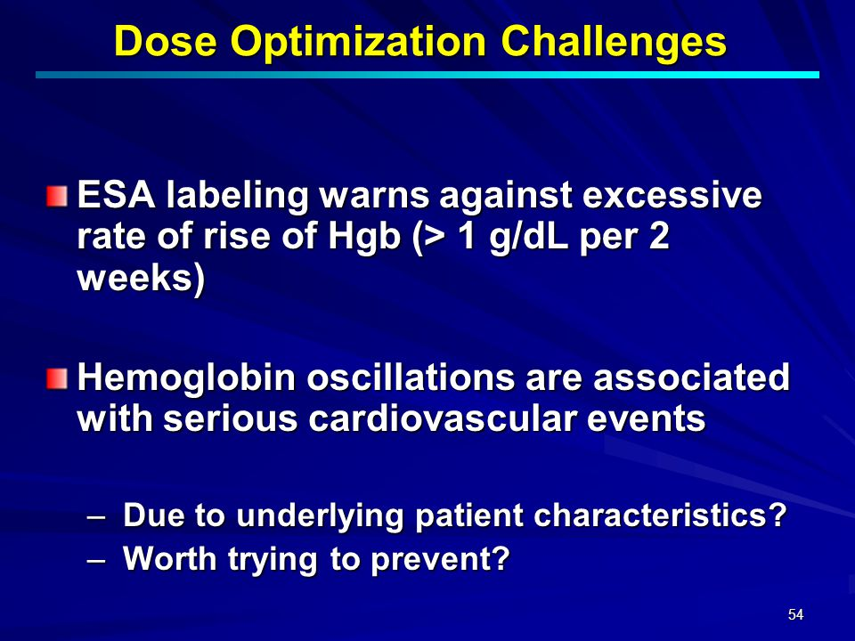 54 Dose Optimization Challenges ESA labeling warns against excessive rate of rise of Hgb (> 1 g/dL per 2 weeks) Hemoglobin oscillations are associated