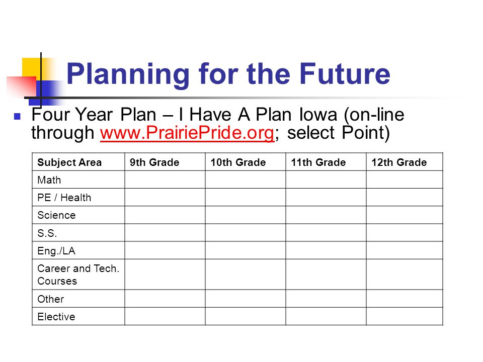 Planning for the Future Four Year Plan – I Have A Plan Iowa (on-line through www.PrairiePride.org; select Point)www.PrairiePride.org Subject Area 9th Grade10th Grade11th Grade12th Grade Math PE / Health Science S.S.