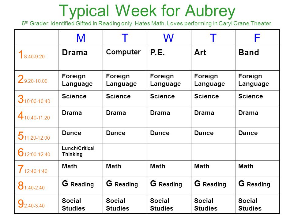 Typical Week for Aubrey 6 th Grader: Identified Gifted in Reading only.
