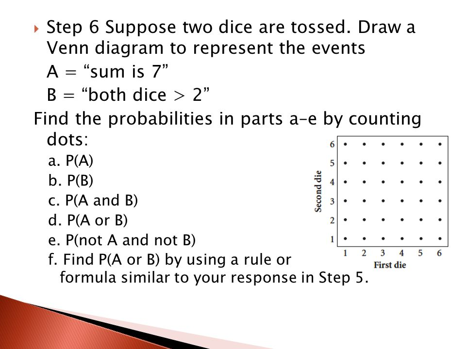 " Step 6 Suppose two dice are tossed. Draw a Venn diagram to represent the events A = ""sum is 7"" B = ""both dice > 2"" Find the probabilities in parts a"