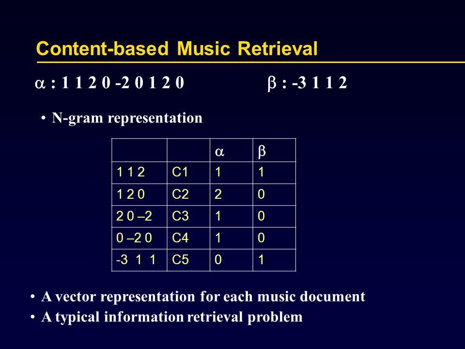 Content-based Music Retrieval  : 1 1 2 0 -2 0 1 2 0  : -3 1 1 2 N-gram representation  1 1 2C111 1 2 0C220 2 0 –2C310 0 –2 0C410 -3 1 1C501 A vect