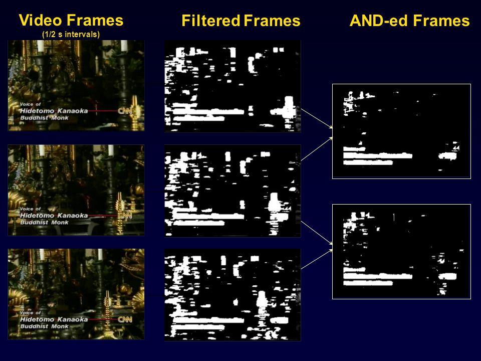 Video Frames (1/2 s intervals) Filtered FramesAND-ed Frames