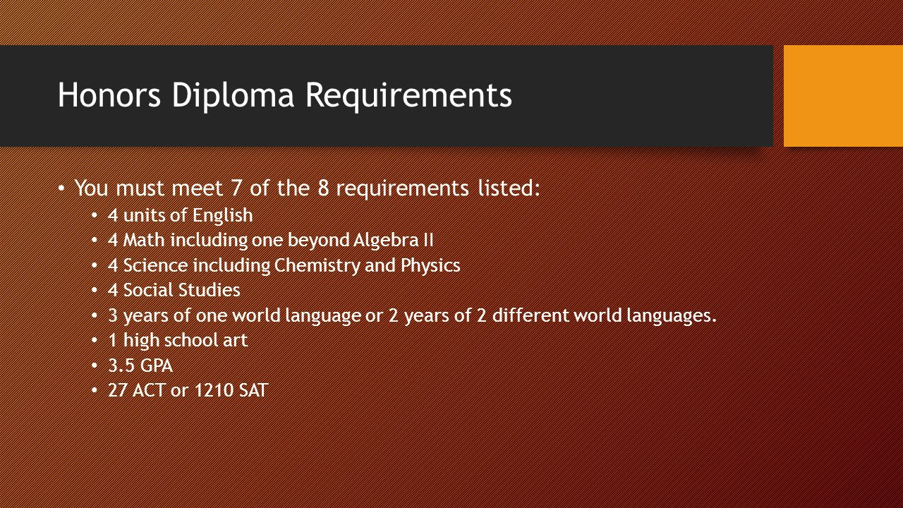 Honors Diploma Requirements You must meet 7 of the 8 requirements listed: 4 units of English 4 Math including one beyond Algebra II 4 Science includin