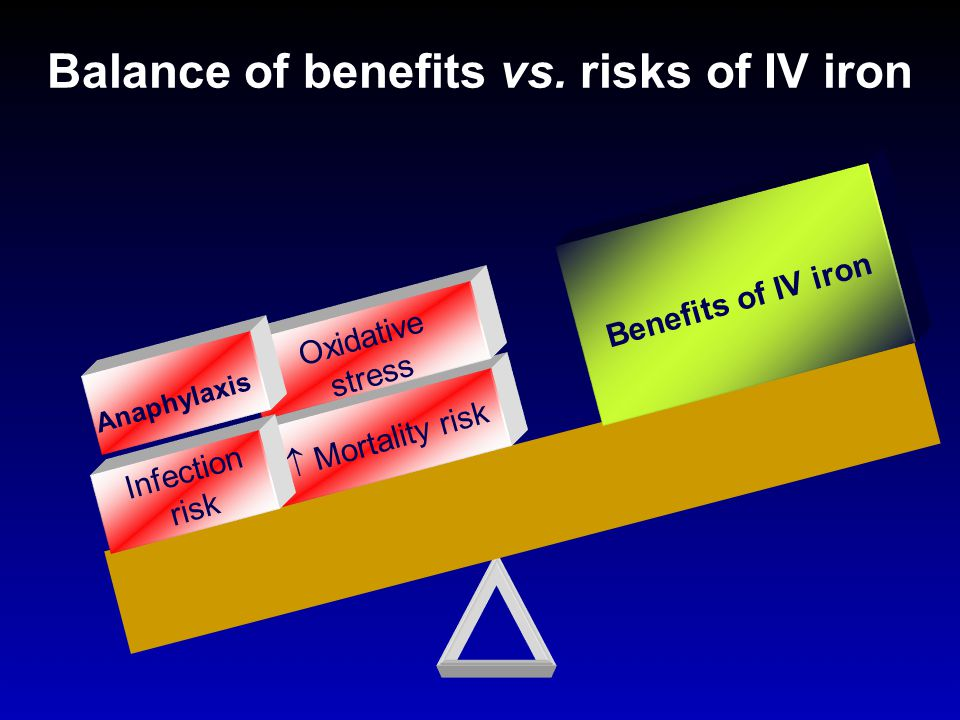 Balance of benefits vs. risks of IV iron  Mortality risk Oxidative stress Infection risk Anaphylaxis Benefits of IV iron