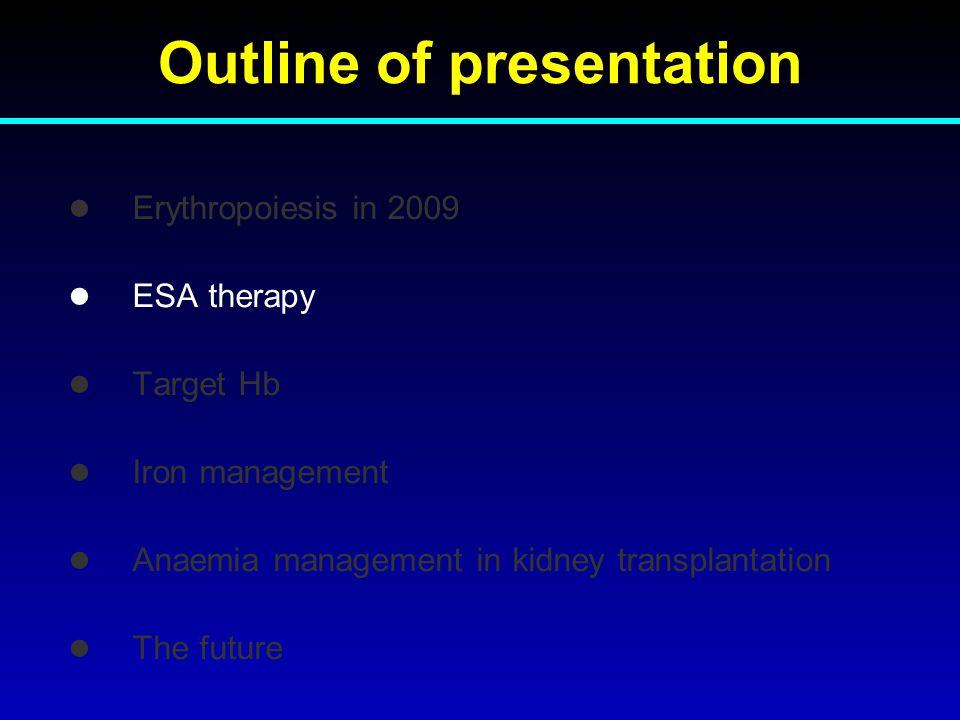C.E.R.A. Continuous Erythropoietin Receptor Activator PEGylated Epoetin beta CERA EPO