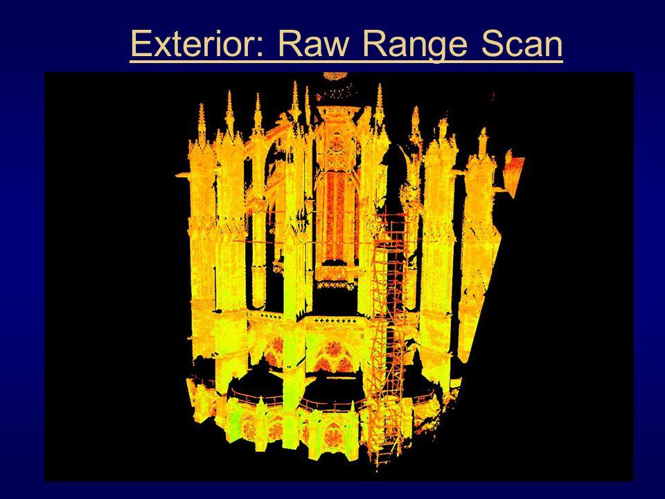 Exterior: Raw Range Scan