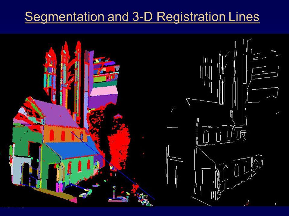 Segmentation and 3-D Registration Lines
