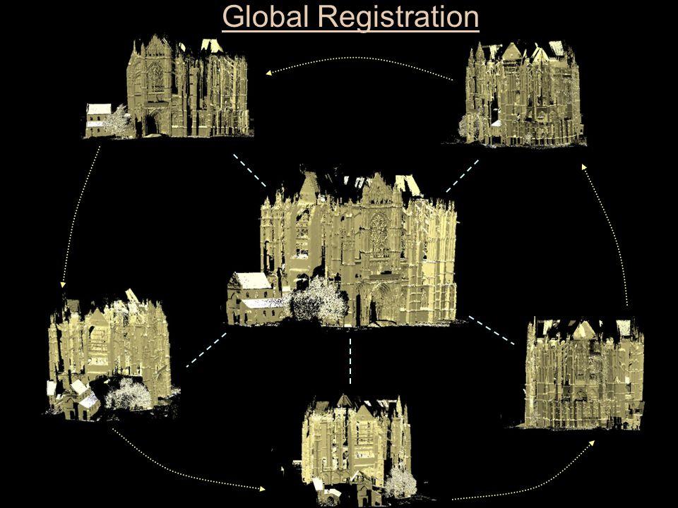 Global Registration