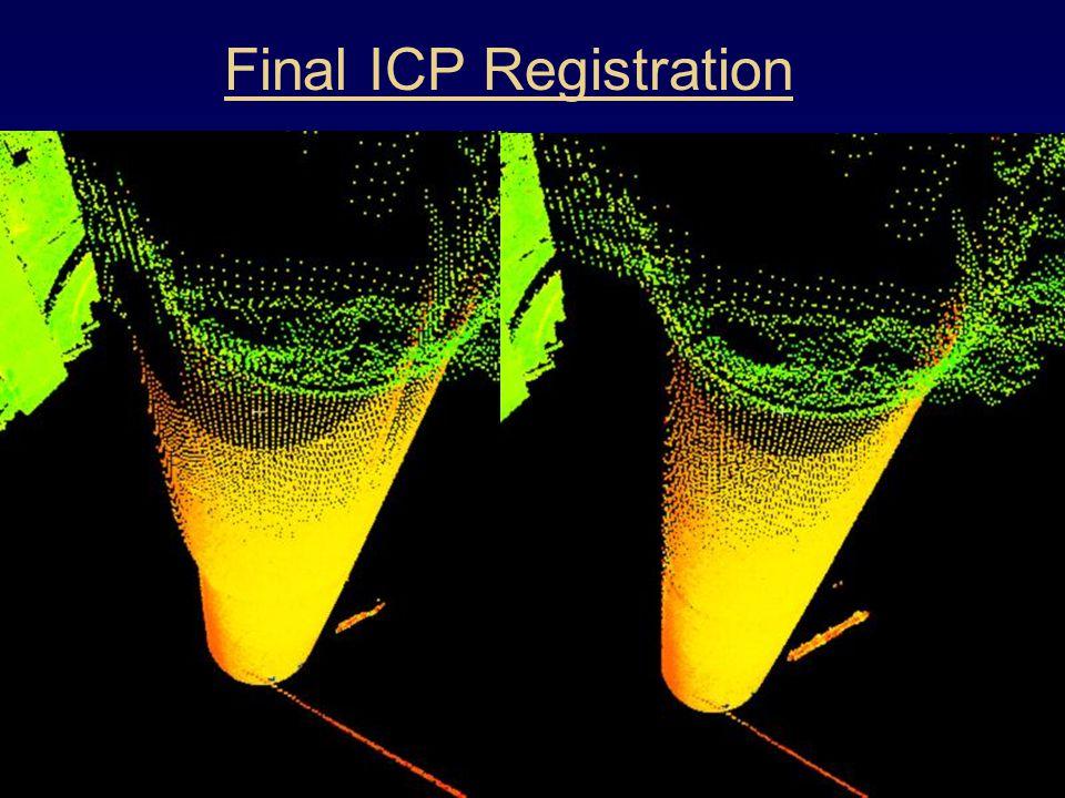 Final ICP Registration