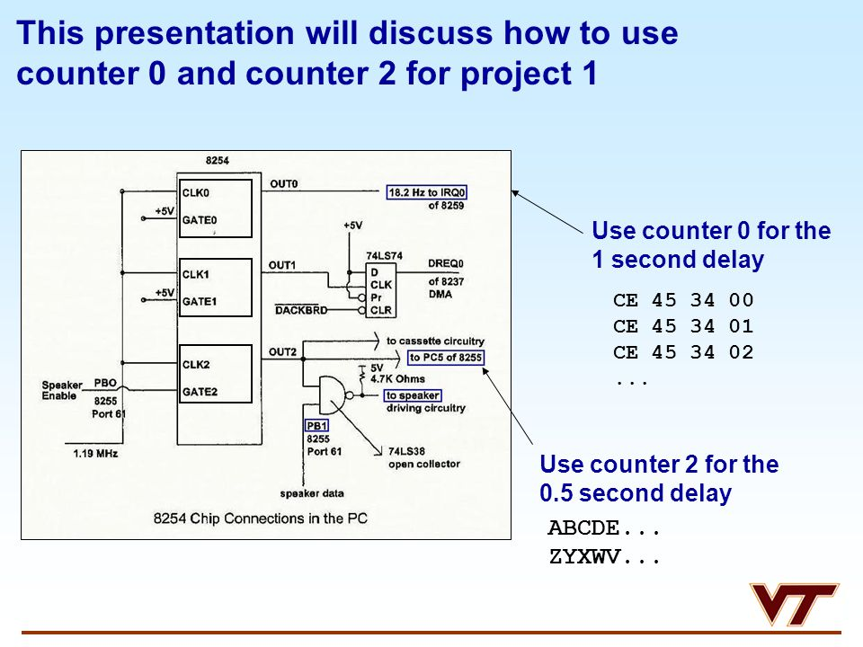 This presentation will discuss how to use counter 0 and counter 2 for project 1 Use counter 0 for the 1 second delay CE 45 34 00 CE 45 34 01 CE 45 34