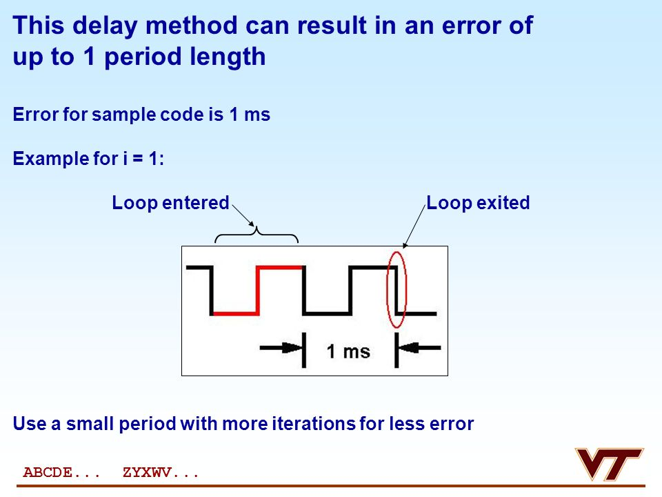 This delay method can result in an error of up to 1 period length Use a small period with more iterations for less error Loop enteredLoop exited Error