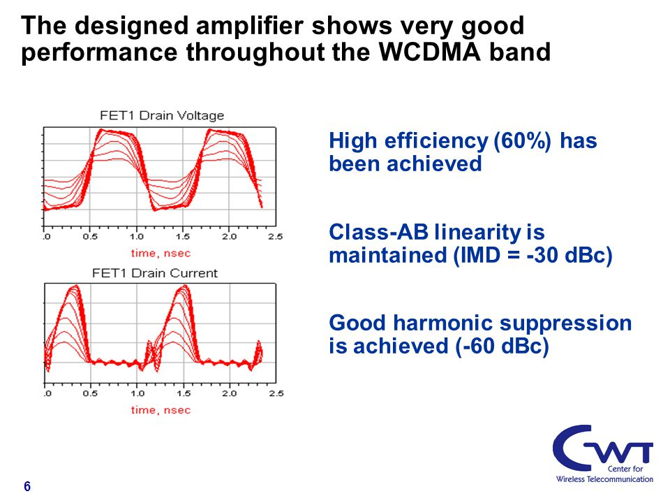 The designed amplifier shows very good performance throughout the WCDMA band High efficiency (60%) has been achieved Class-AB linearity is maintained (IMD = -30 dBc) Good harmonic suppression is achieved (-60 dBc) 6