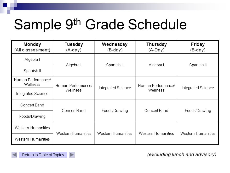Return to Table of Topics (excluding lunch and advisory) Sample 9 th Grade Schedule Monday (All classes meet) Tuesday (A-day) Wednesday (B-day) Thursday (A-Day) Friday (B-day) Algebra I Spanish IIAlgebra ISpanish II Human Performance/ Wellness Integrated Science Human Performance/ Wellness Integrated Science Concert Band Foods/DrawingConcert BandFoods/Drawing Western Humanities