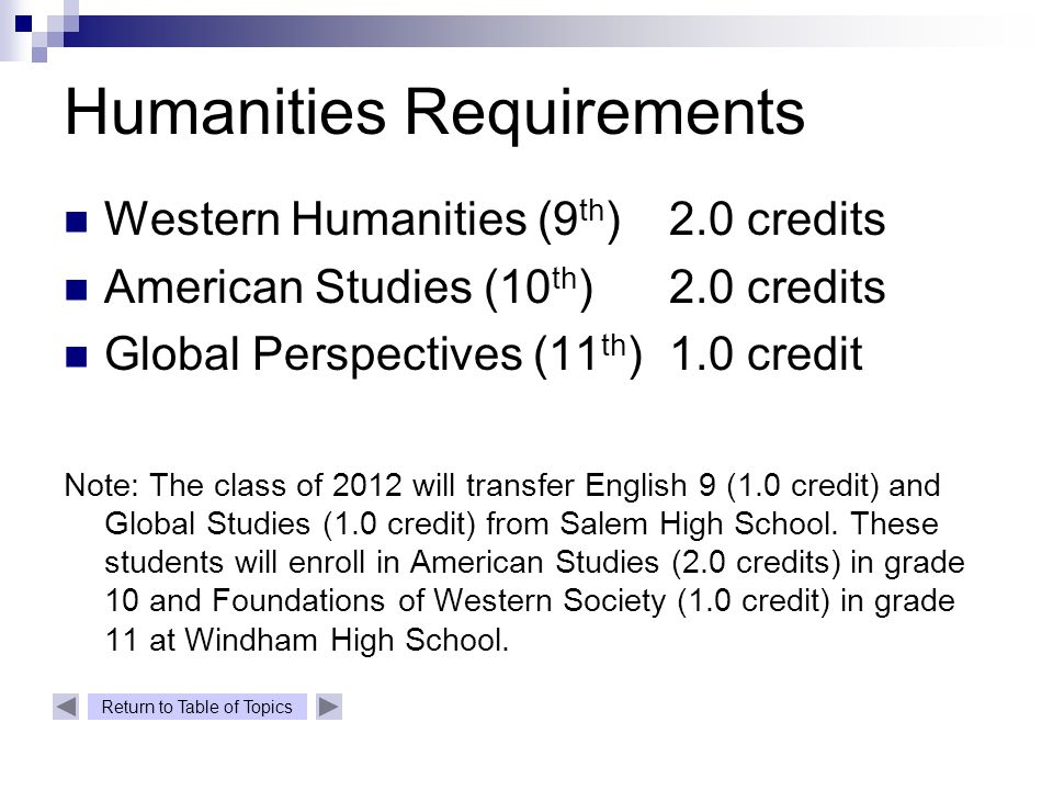 Return to Table of Topics Humanities Requirements Western Humanities (9 th )2.0 credits American Studies (10 th )2.0 credits Global Perspectives (11 th )1.0 credit Note: The class of 2012 will transfer English 9 (1.0 credit) and Global Studies (1.0 credit) from Salem High School.