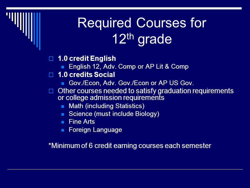 Required Courses for 12 th grade  1.0 credit English English 12, Adv.