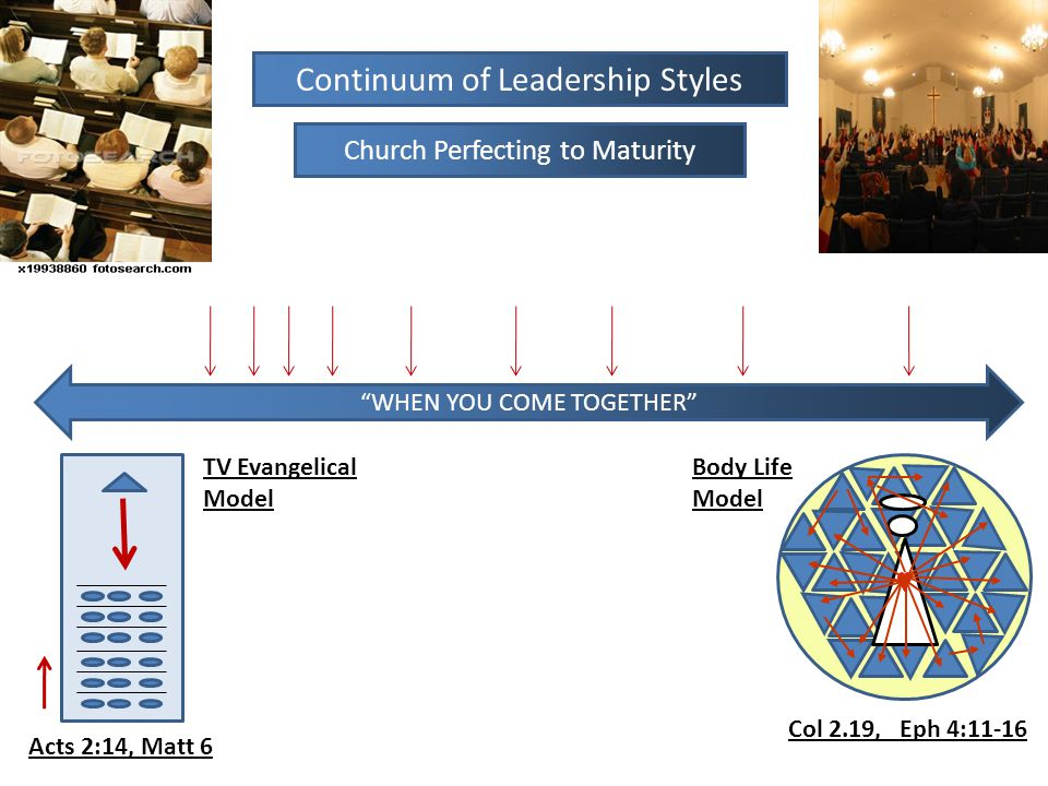Continuum of Leadership Styles WHEN YOU COME TOGETHER TV Evangelical Model Body Life Model Col 2.19, Eph 4:11-16 Acts 2:14, Matt 6 L Church Perfecting to Maturity