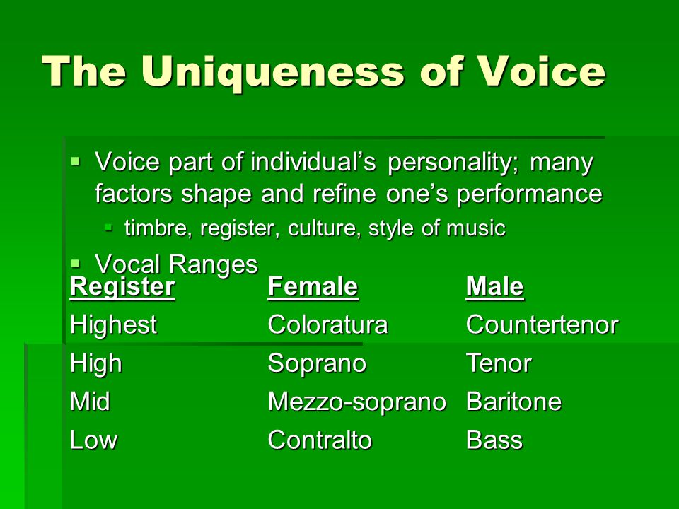 The Uniqueness of Voice  Voice part of individual's personality; many factors shape and refine one's performance  timbre, register, culture, style o