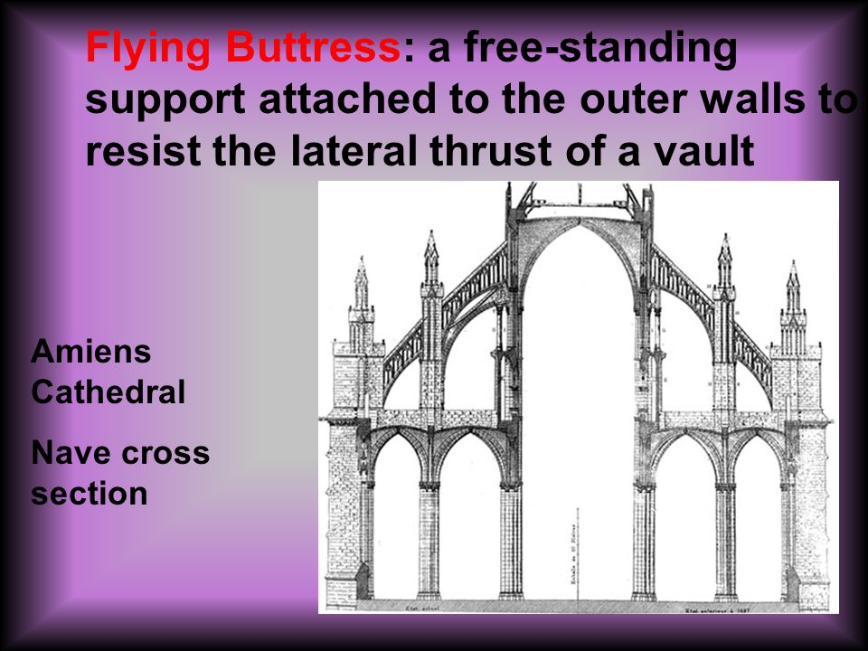 Flying Buttress: a free-standing support attached to the outer walls to resist the lateral thrust of a vault Amiens Cathedral Nave cross section