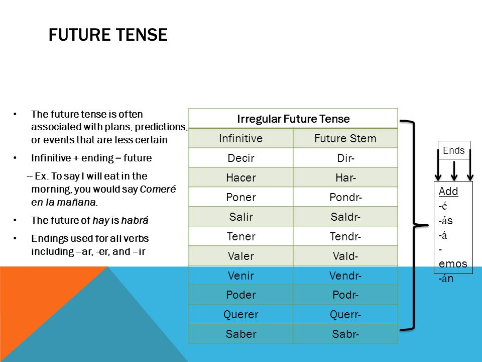 FUTURE TENSE The future tense is often associated with plans, predictions, or events that are less certain Infinitive + ending = future -- Ex. To say