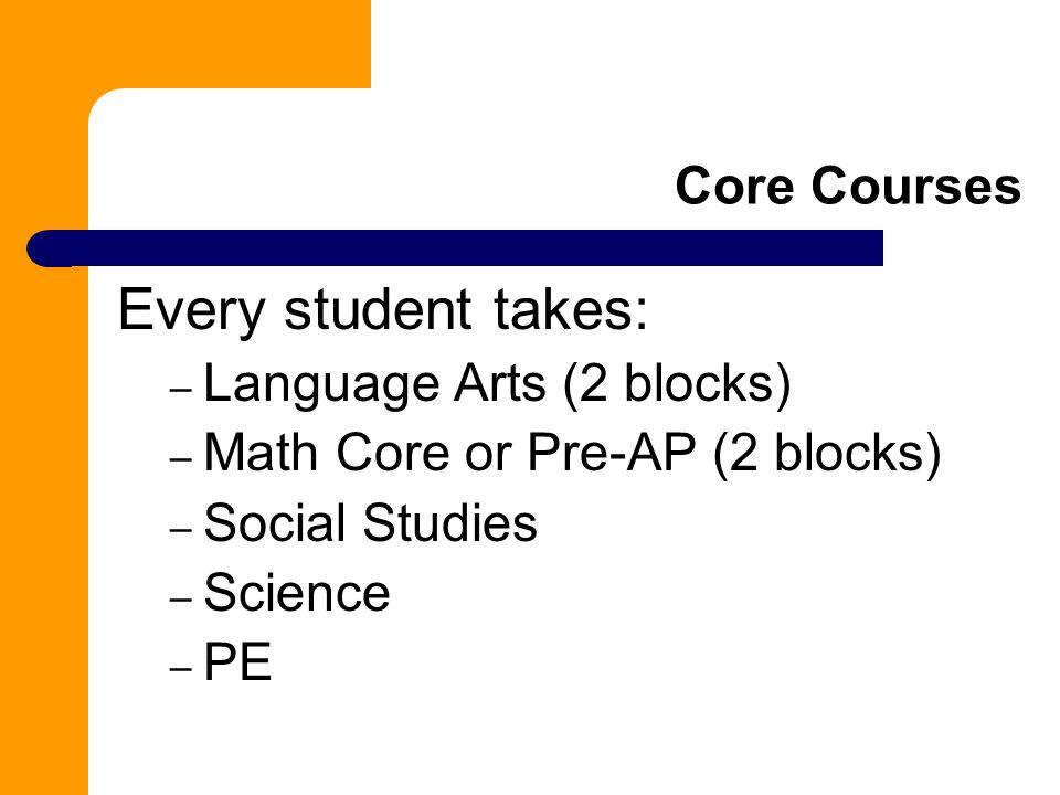 Core Courses Every student takes: – Language Arts (2 blocks) – Math Core or Pre-AP (2 blocks) – Social Studies – Science – PE