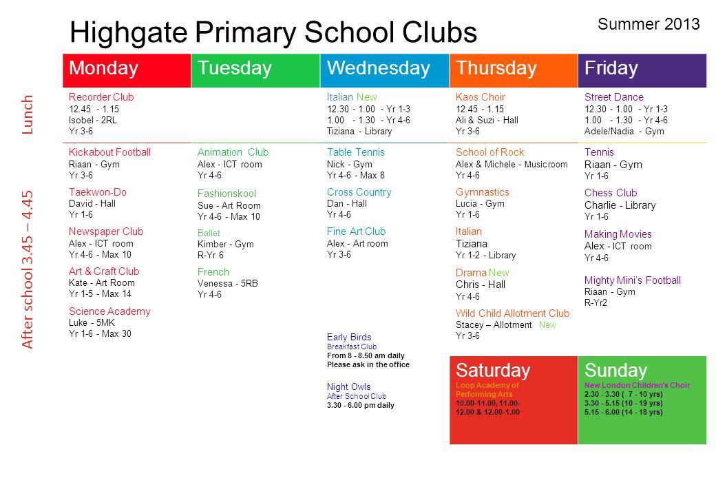 Highgate Primary School Clubs Summer 2013 MondayTuesdayWednesdayThursdayFriday Recorder Club 12.45 - 1.15 Isobel - 2RL Yr 3-6 Italian New 12.30 - 1.00 - Yr 1-3 1.00 - 1.30 - Yr 4-6 Tiziana - Library Kaos Choir 12.45 - 1.15 Ali & Suzi - Hall Yr 3-6 Street Dance 12.30 - 1.00 - Yr 1-3 1.00 - 1.30 - Yr 4-6 Adele/Nadia - Gym Kickabout Football Riaan - Gym Yr 3-6 Taekwon-Do David - Hall Yr 1-6 Newspaper Club Alex - ICT room Yr 4-6 - Max 10 Art & Craft Club Kate - Art Room Yr 1-5 - Max 14 Science Academy Luke - 5MK Yr 1-6 - Max 30 Animation Club Alex - ICT room Yr 4-6 Table Tennis Nick - Gym Yr 4-6 - Max 8 Cross Country Dan - Hall Yr 4-6 Fine Art Club Alex - Art room Yr 3-6 Early Birds Breakfast Club From 8 - 8.50 am daily Please ask in the office Night Owls After School Club 3.30 - 6.00 pm daily School of Rock Alex & Michele - Music room Yr 4-6 Gymnastics Lucia - Gym Yr 1-6 Italian Tiziana Yr 1-2 - Library Drama New Chris - Hall Yr 4-6 Wild Child Allotment Club Stacey – Allotment New Yr 3-6 Tennis Riaan - Gym Yr 1-6 Chess Club Charlie - Library Yr 1-6 Making Movies Alex - ICT room Yr 4-6 Mighty Mini's Football Riaan - Gym R-Yr2 Fashionskool Sue - Art Room Yr 4-6 - Max 10 Ballet Kimber - Gym R-Yr 6 French Venessa - 5RB Yr 4-6 Saturday Loop Academy of Performing Arts 10.00-11.00, 11.00- 12.00 & 12.00-1.00 Sunday New London Children's Choir 2.30 - 3.30 ( 7 - 10 yrs) 3.30 - 5.15 (10 - 19 yrs) 5.15 - 6.00 (14 - 18 yrs) After school 3.45 – 4.45 Lunch