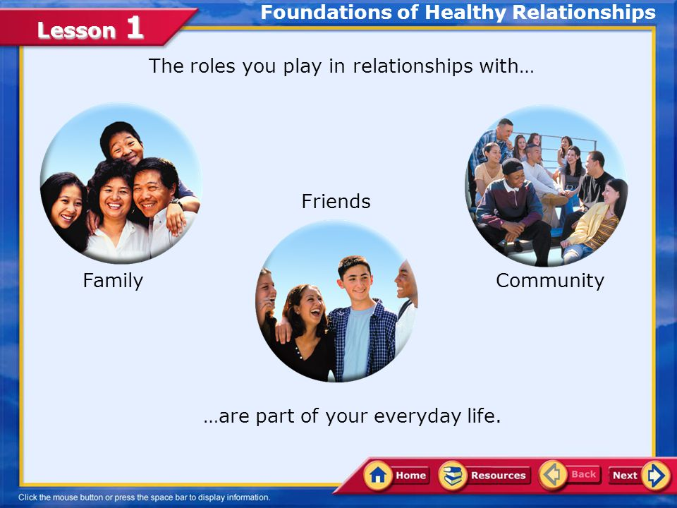 Lesson 1 Welcome to Health Rm 507 Open your book to page 246 please. Define what a relationship means to you. What relationships do you have in your l