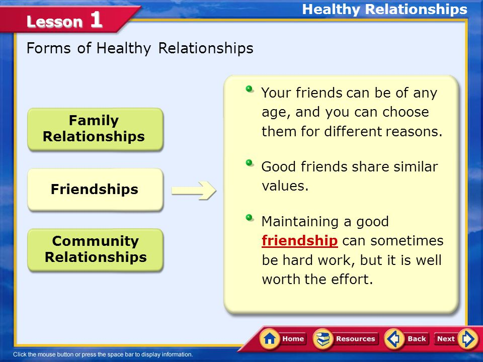 Lesson 1 A healthy relationship is one in which both people benefit and feel comfortable. Healthy relationships are based on shared values and interes