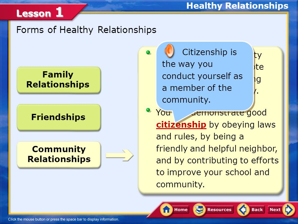 Lesson 1 Friendships Family Relationships Community Relationships Forms of Healthy Relationships Your friends can be of any age, and you can choose th