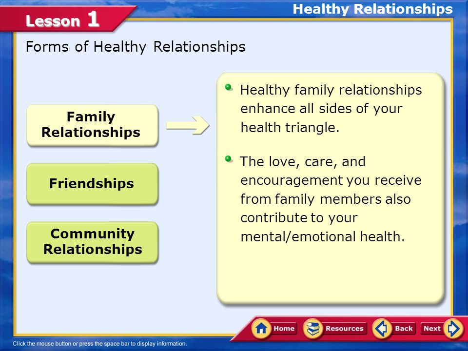 Lesson 1 Friendships Family Relationships Healthy family relationships enhance all sides of your health triangle.