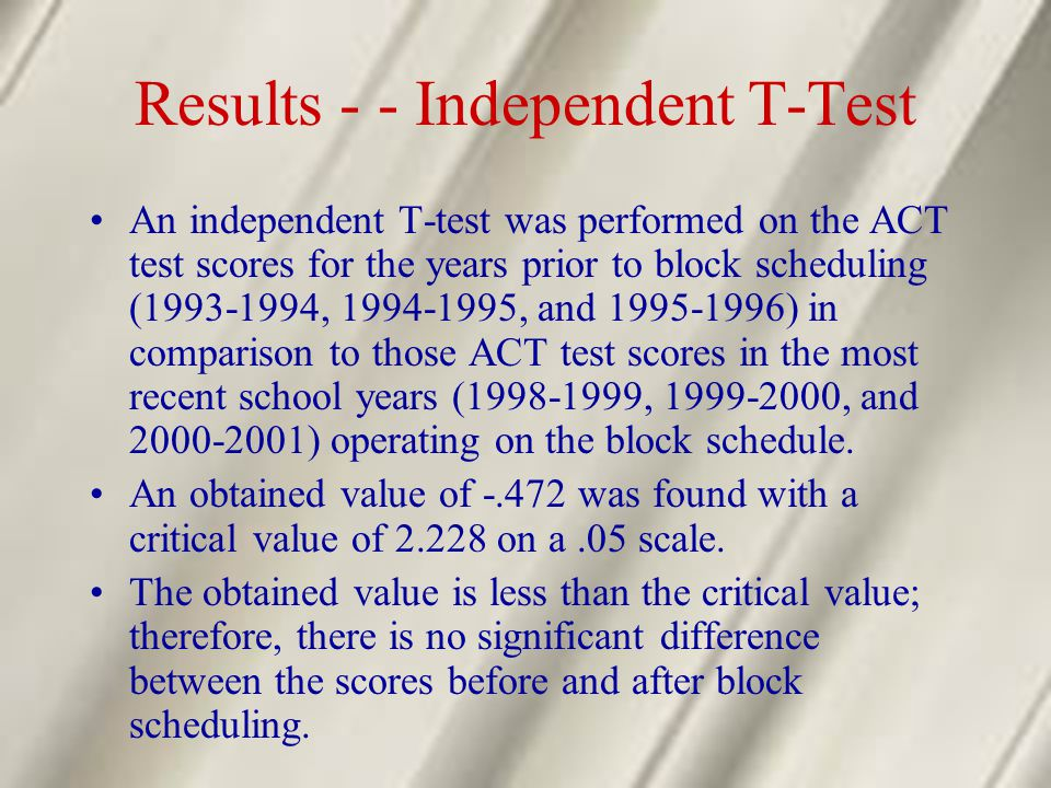 Results - - Independent T-Test An independent T-test was performed on the ACT test scores for the years prior to block scheduling (1993-1994, 1994-199