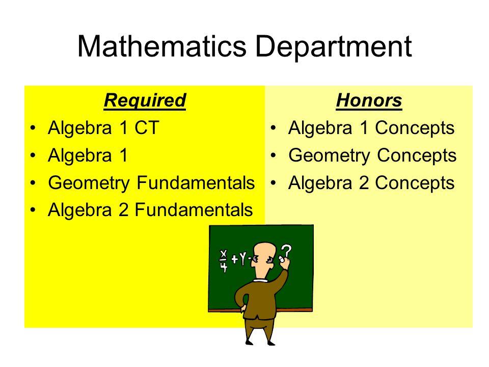 Mathematics Department Required Algebra 1 CT Algebra 1 Geometry Fundamentals Algebra 2 Fundamentals Honors Algebra 1 Concepts Geometry Concepts Algebra 2 Concepts