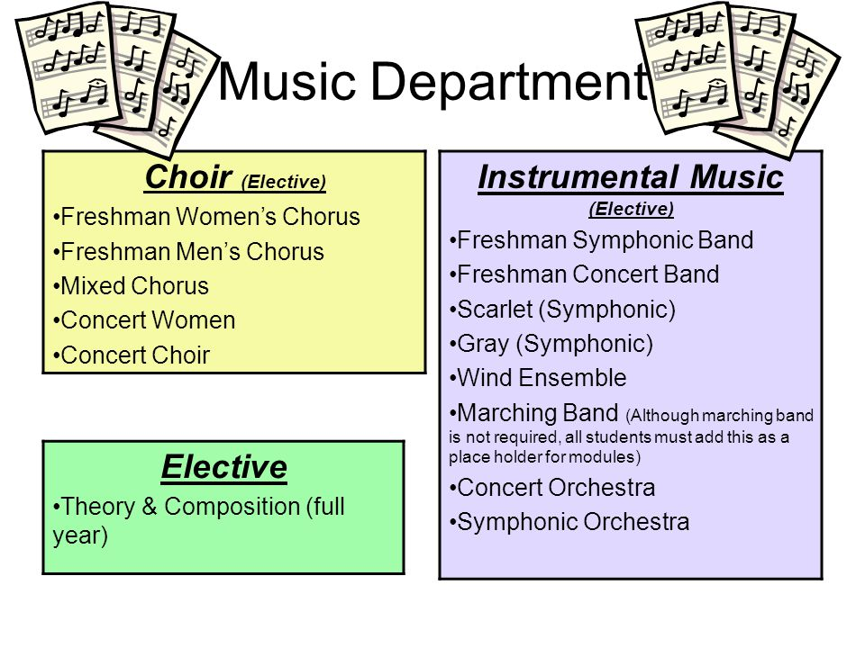 Music Department Choir (Elective) Freshman Women's Chorus Freshman Men's Chorus Mixed Chorus Concert Women Concert Choir Elective Theory & Composition (full year) Instrumental Music (Elective) Freshman Symphonic Band Freshman Concert Band Scarlet (Symphonic) Gray (Symphonic) Wind Ensemble Marching Band (Although marching band is not required, all students must add this as a place holder for modules) Concert Orchestra Symphonic Orchestra
