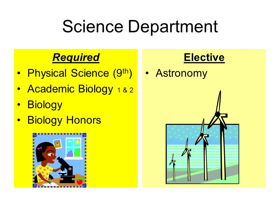 Science Department Required Physical Science (9 th ) Academic Biology 1 & 2 Biology Biology Honors Elective Astronomy