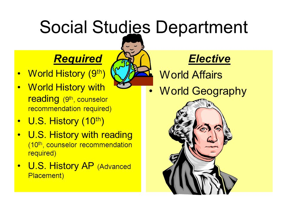 Social Studies Department Required World History (9 th ) World History with reading (9 th, counselor recommendation required) U.S.