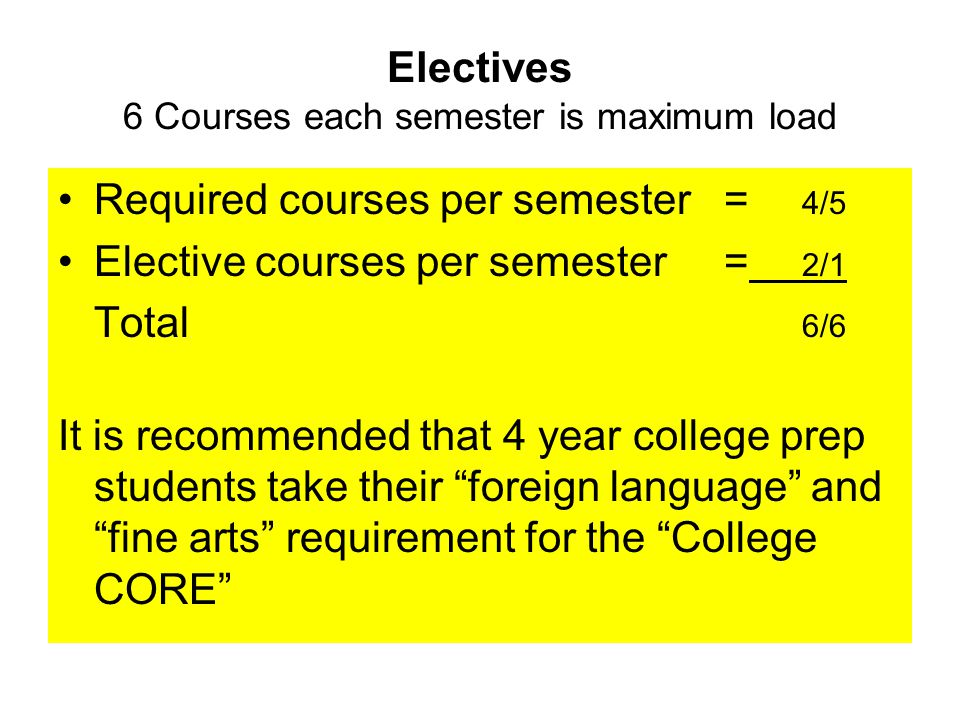 Electives 6 Courses each semester is maximum load Required courses per semester= 4/5 Elective courses per semester= 2/1 Total 6/6 It is recommended that 4 year college prep students take their foreign language and fine arts requirement for the College CORE