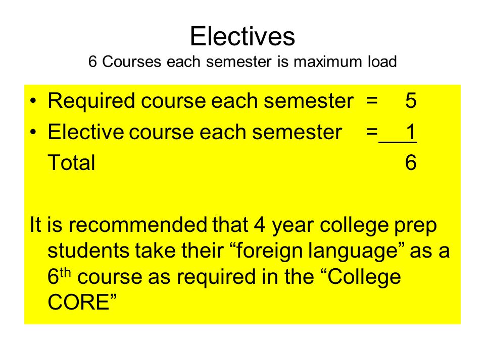 Electives 6 Courses each semester is maximum load Required course each semester=5 Elective course each semester=1 Total6 It is recommended that 4 year college prep students take their foreign language as a 6 th course as required in the College CORE