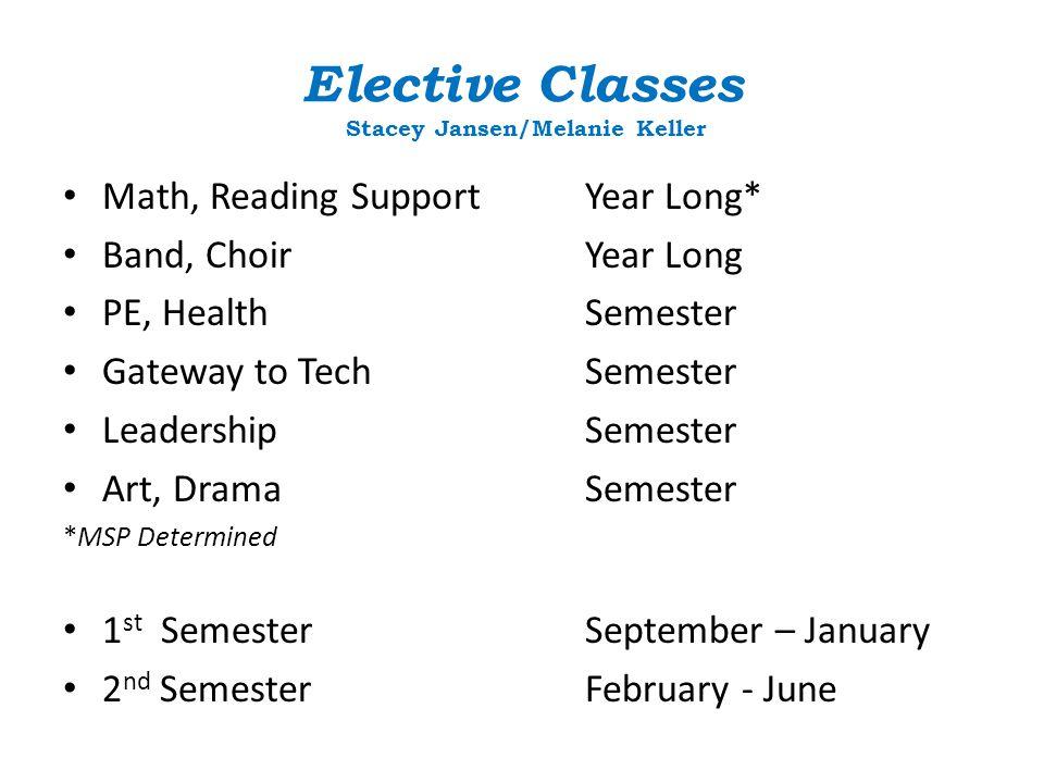 Elective Classes Stacey Jansen/Melanie Keller Math, Reading SupportYear Long* Band, ChoirYear Long PE, HealthSemester Gateway to TechSemester Leadersh