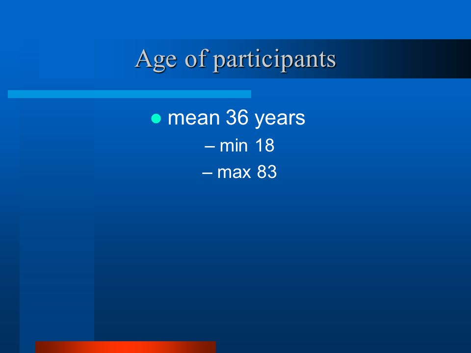 Age of participants mean 36 years –min 18 –max 83