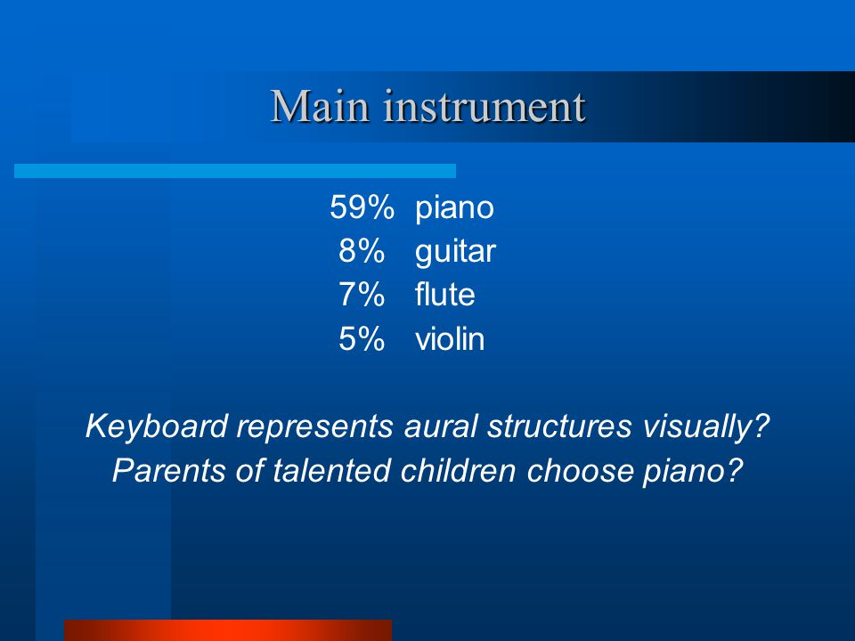 Main instrument 59% piano 8% guitar 7% flute 5% violin Keyboard represents aural structures visually.